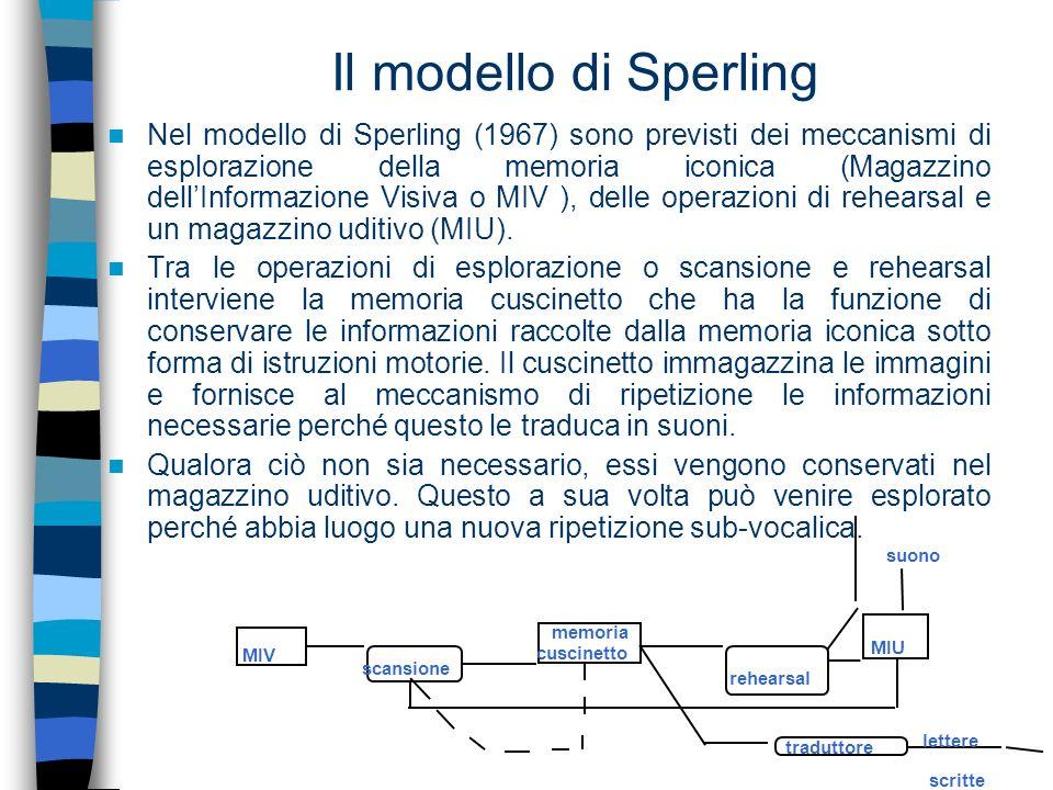 Il modello di Sperling