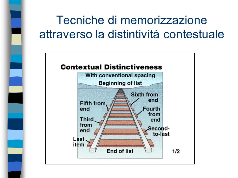 Tecniche di memorizzazione attraverso la distintività contestuale