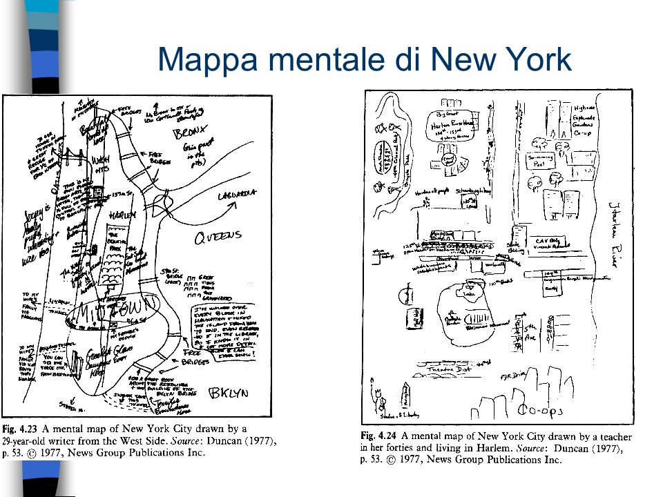 Mappa mentale di New York