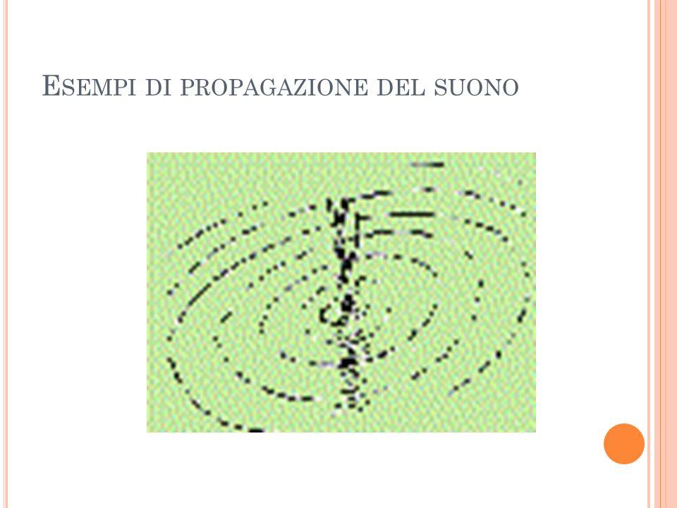 Esempi di propagazione del suono