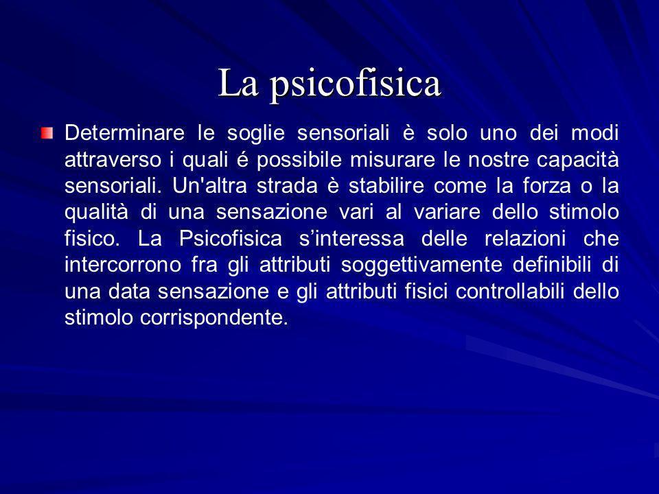 La psicofisica