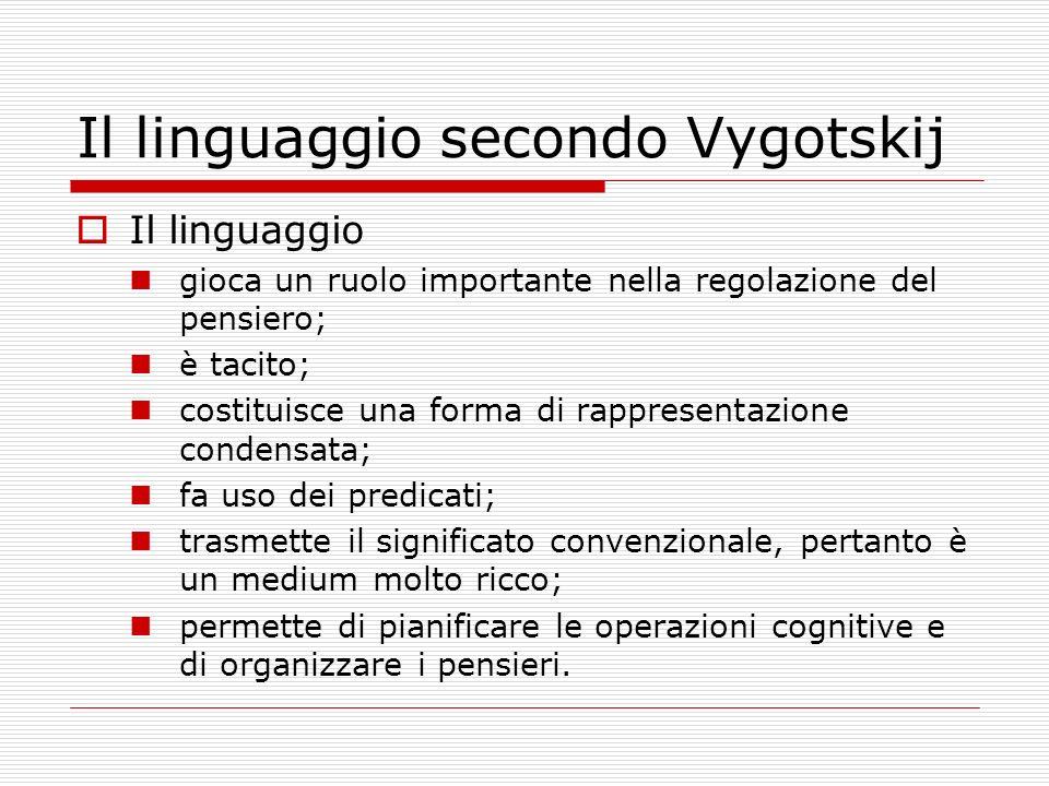 Il linguaggio secondo Vygotskij