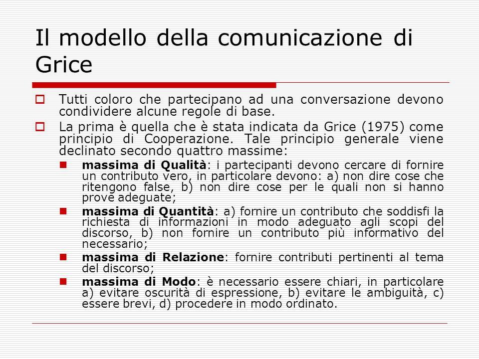 Il modello della comunicazione di Grice