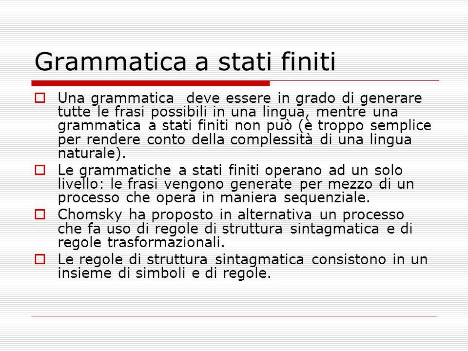 Grammatica a stati finiti