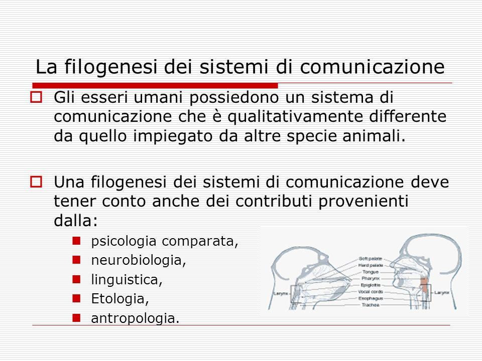 La filogenesi dei sistemi di comunicazione