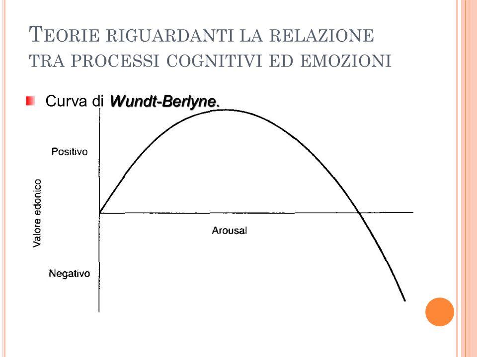 Teorie riguardanti la relazione tra processi cognitivi ed emozioni