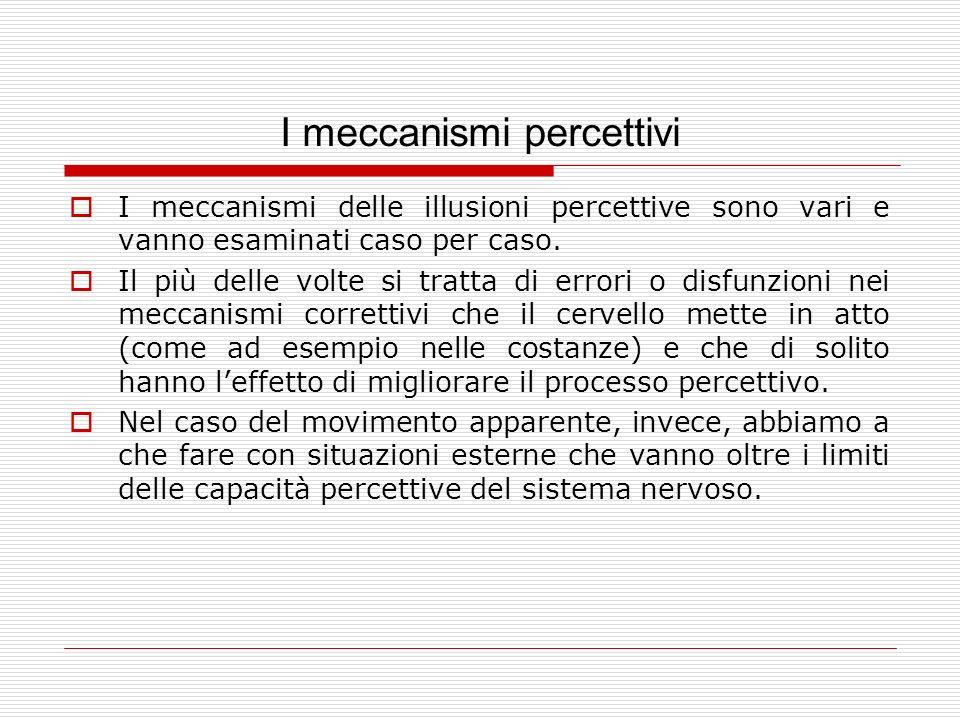 I meccanismi percettivi