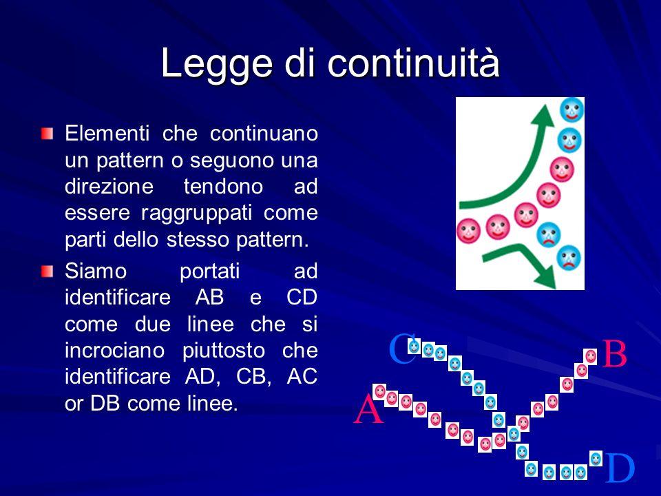 C A D Legge di continuità B
