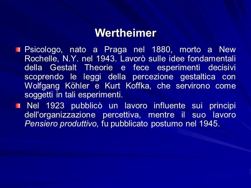 Wertheimer