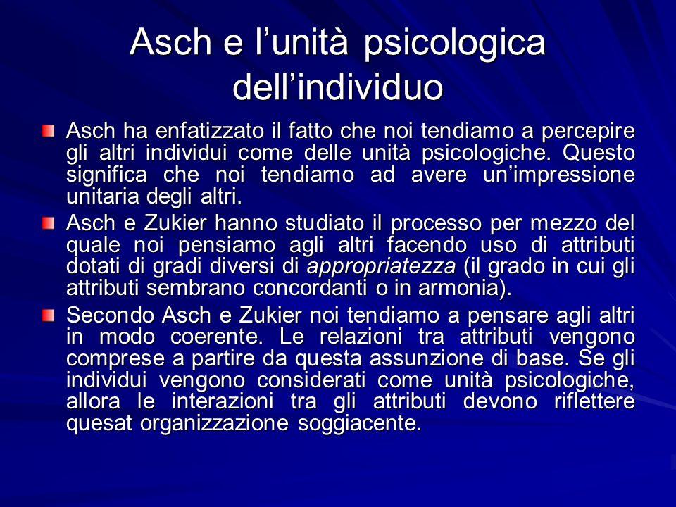 Asch e l'unità psicologica dell'individuo