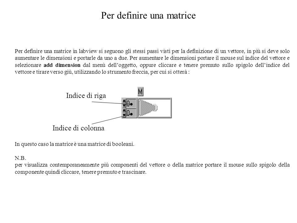Per definire una matrice