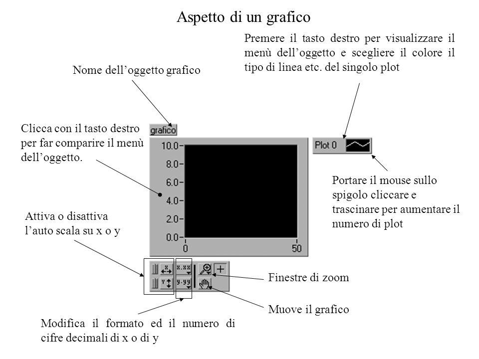 Aspetto di un grafico Premere il tasto destro per visualizzare il menù dell'oggetto e scegliere il colore il tipo di linea etc. del singolo plot.