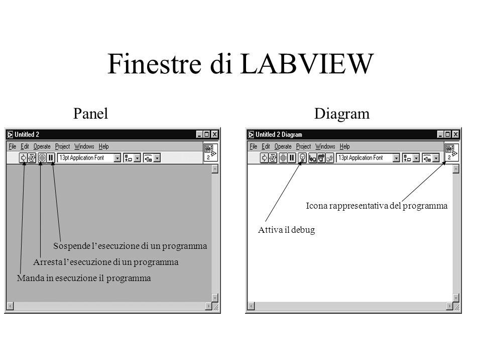 Finestre di LABVIEW Panel Diagram Icona rappresentativa del programma