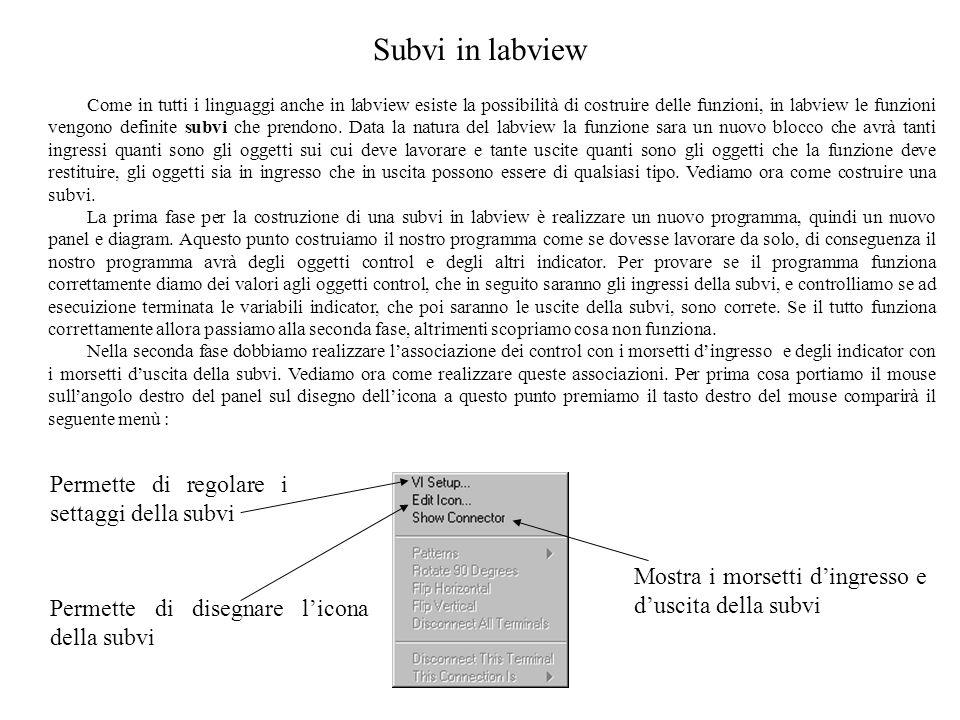 Subvi in labview Permette di regolare i settaggi della subvi