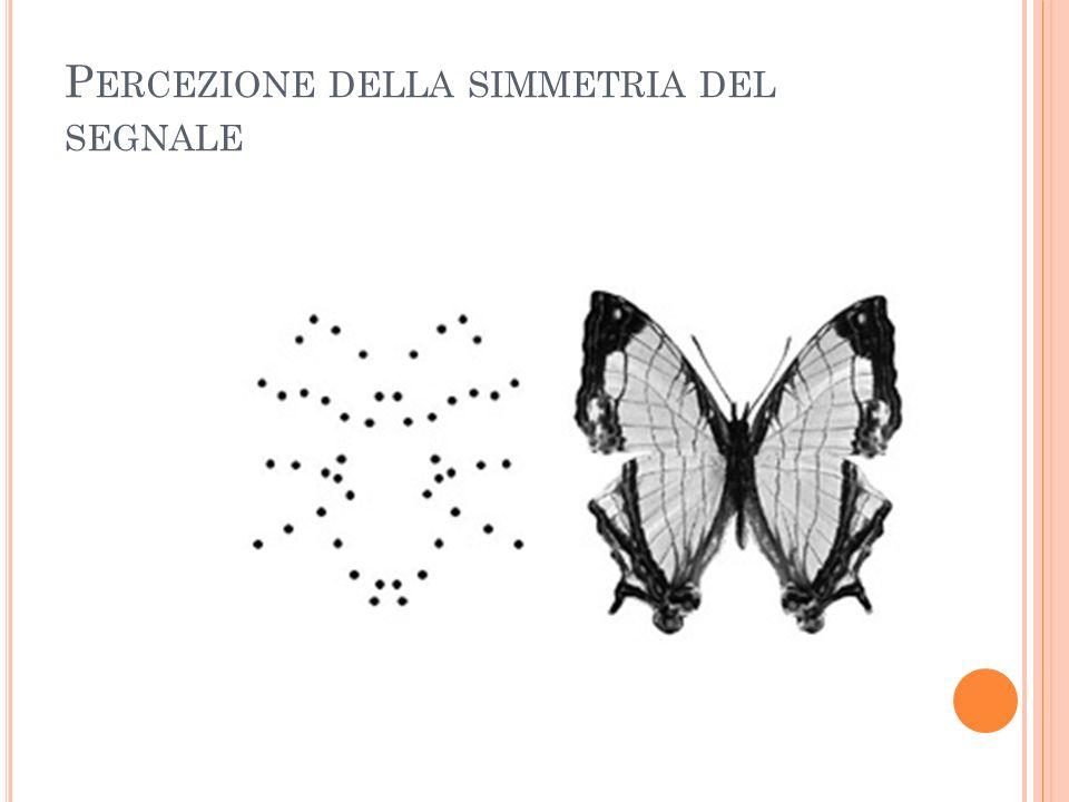 Percezione della simmetria del segnale