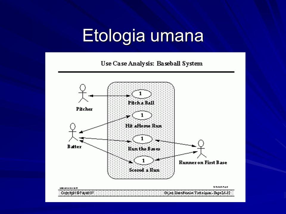 Etologia umana