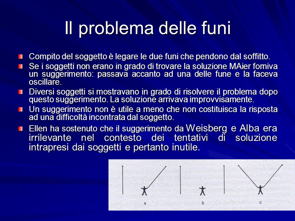 Il problema delle funi Compito del soggetto è legare le due funi che pendono dal soffitto.