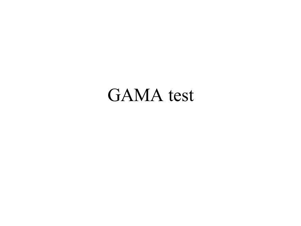 GAMA test