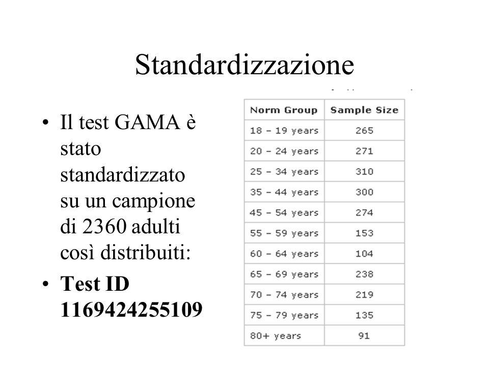 Standardizzazione Il test GAMA è stato standardizzato su un campione di 2360 adulti così distribuiti: