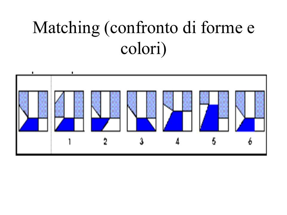 Matching (confronto di forme e colori)