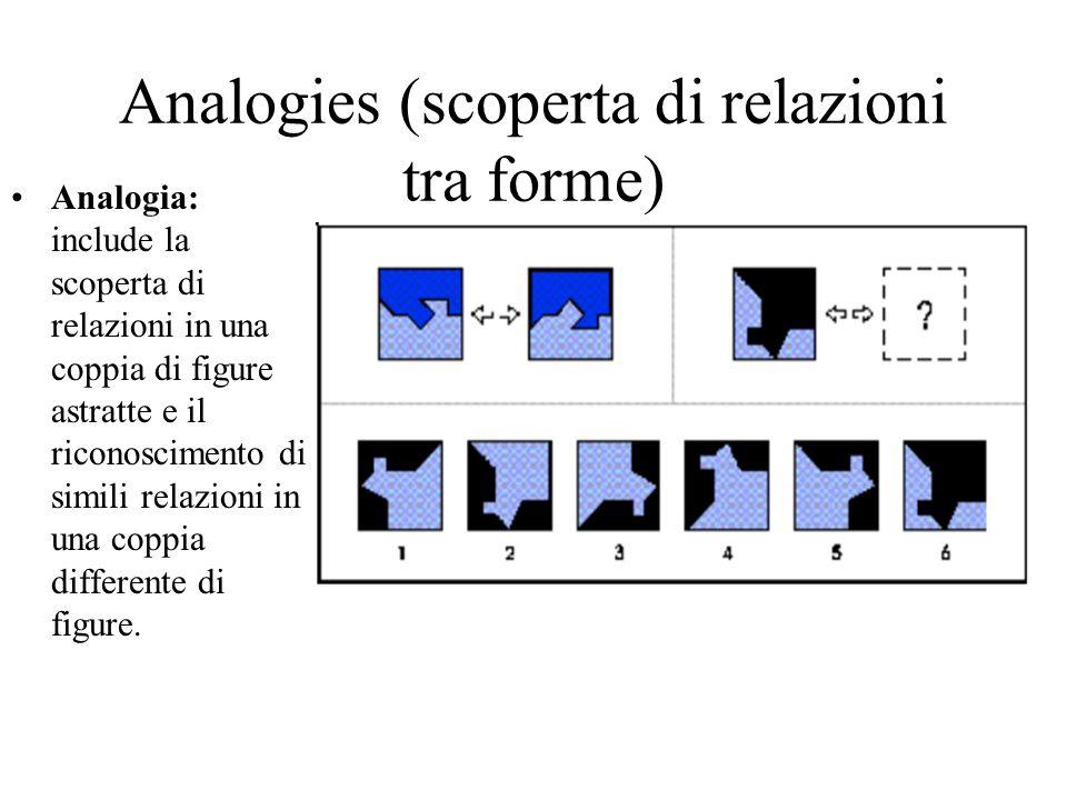 Analogies (scoperta di relazioni tra forme)