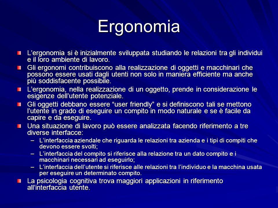 Ergonomia L'ergonomia si è inizialmente sviluppata studiando le relazioni tra gli individui e il loro ambiente di lavoro.