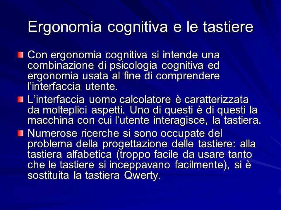 Ergonomia cognitiva e le tastiere