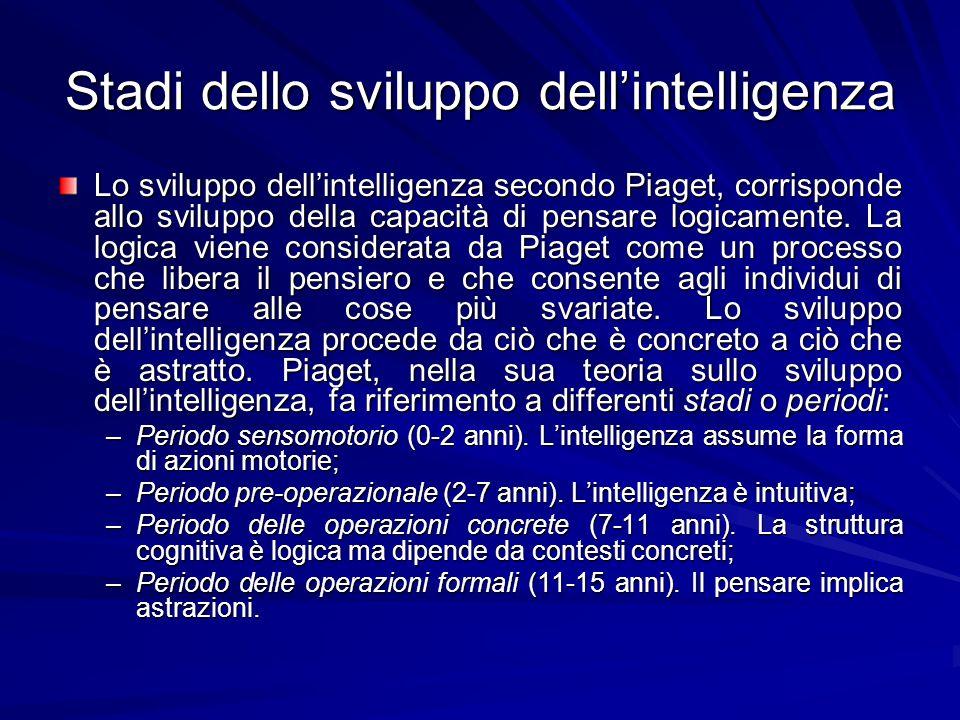 Stadi dello sviluppo dell'intelligenza