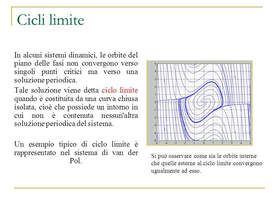Cicli limite In alcuni sistemi dinamici, le orbite del piano delle fasi non convergono verso singoli punti critici ma verso una soluzione periodica.