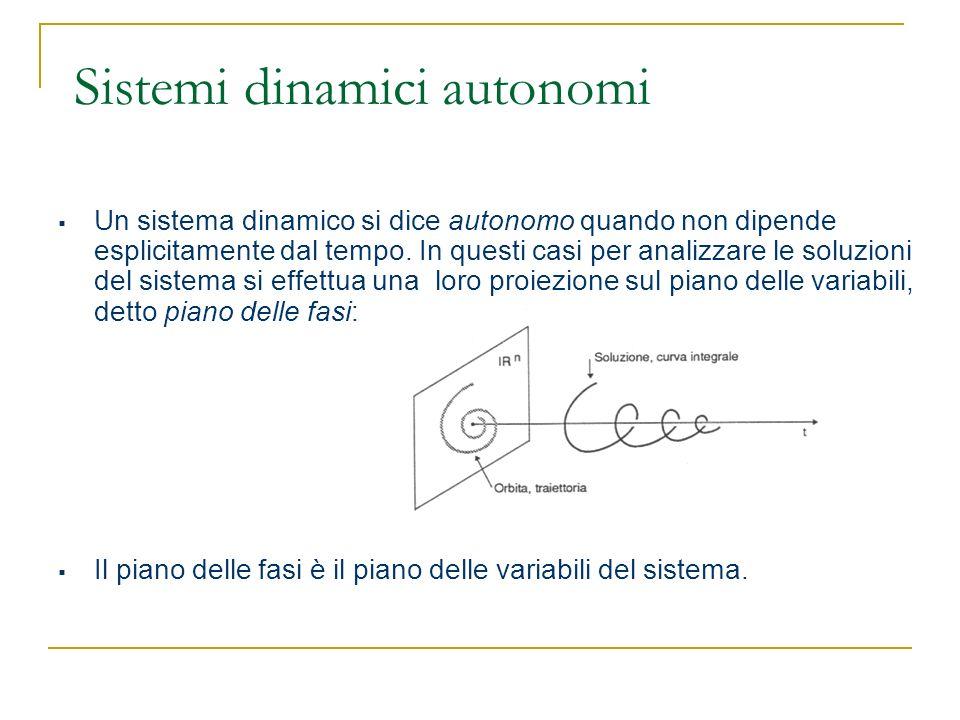 Sistemi dinamici autonomi