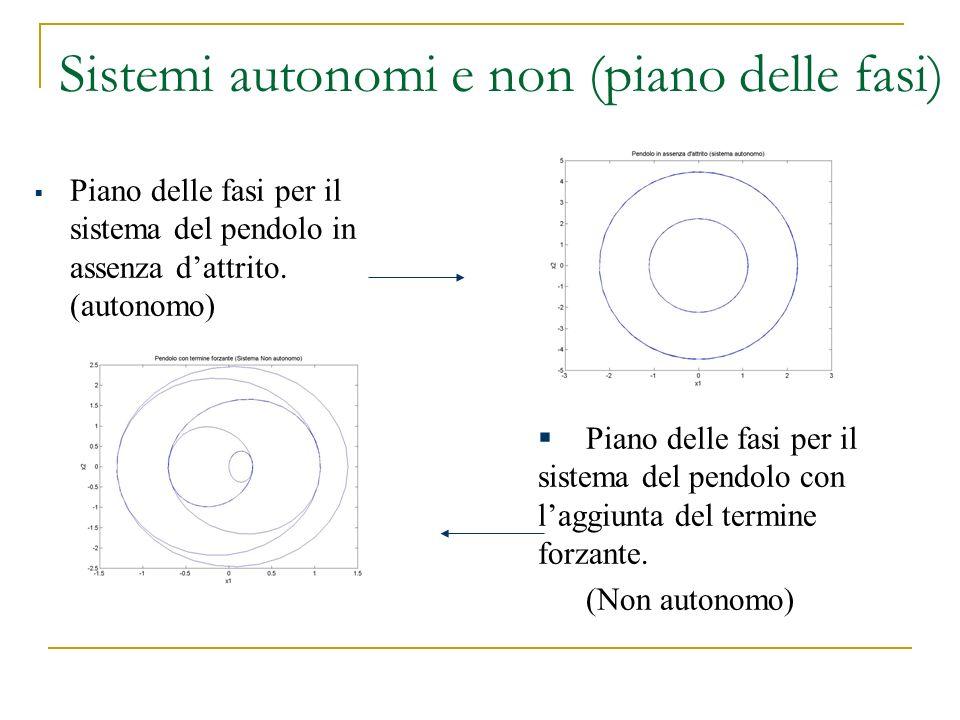 Sistemi autonomi e non (piano delle fasi)