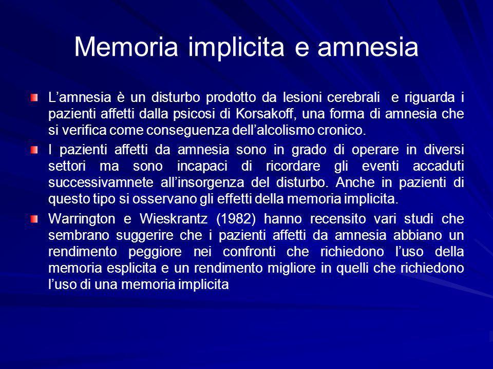 Memoria implicita e amnesia