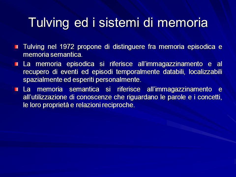 Tulving ed i sistemi di memoria