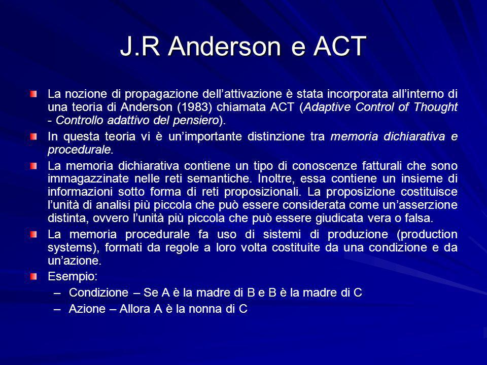J.R Anderson e ACT