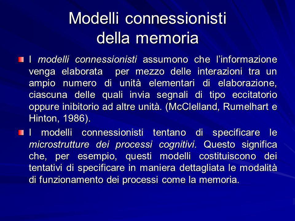 Modelli connessionisti della memoria