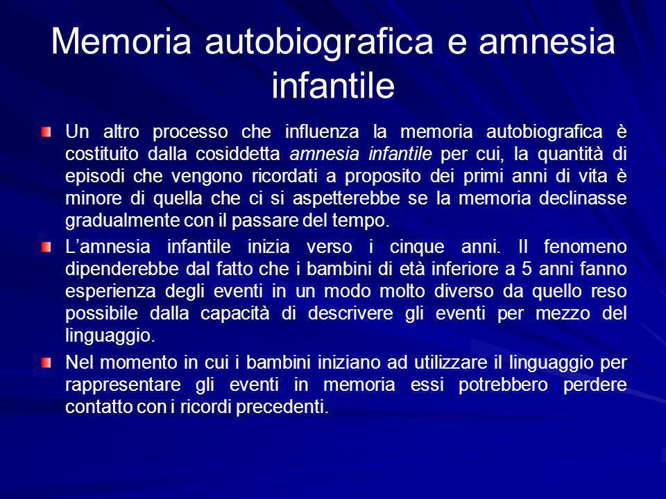 Memoria autobiografica e amnesia infantile