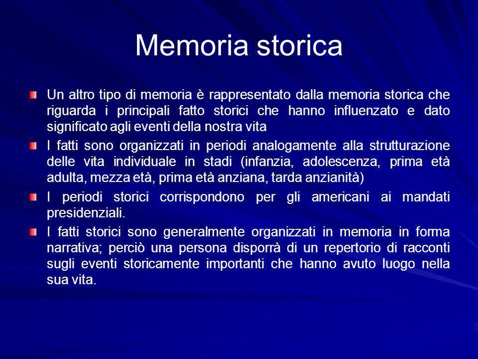 Memoria storica