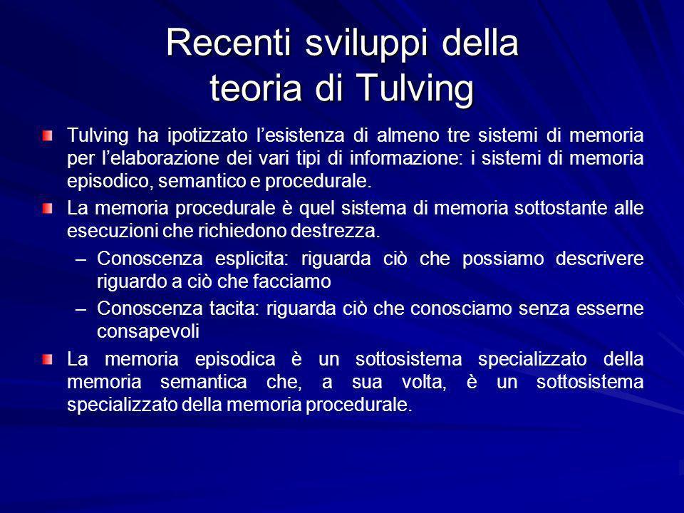 Recenti sviluppi della teoria di Tulving