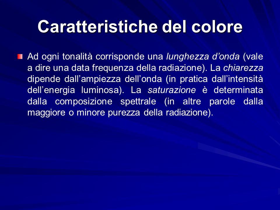 Caratteristiche del colore