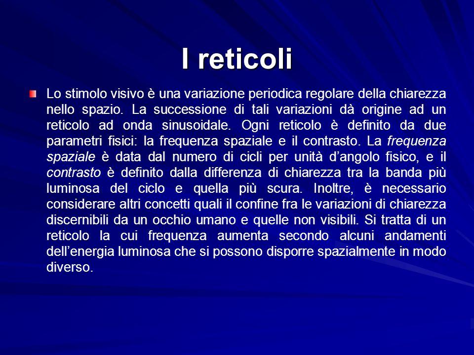 I reticoli