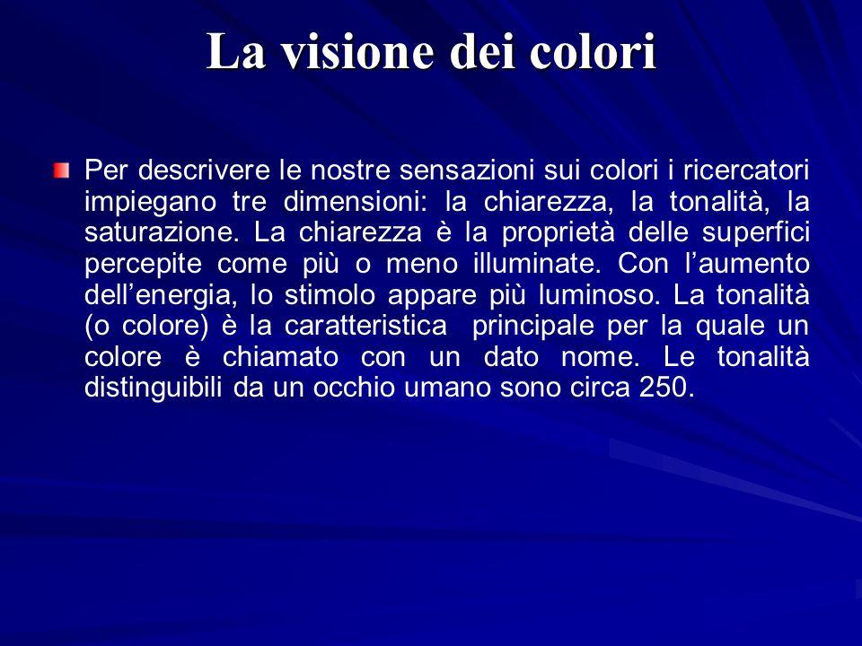 La visione dei colori
