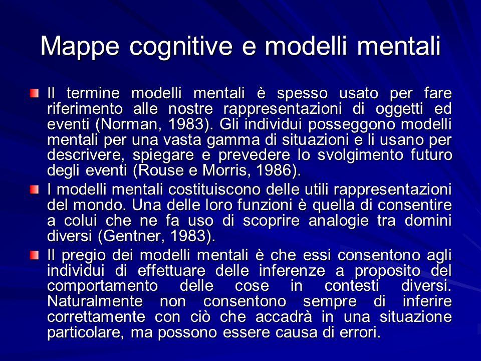 Mappe cognitive e modelli mentali