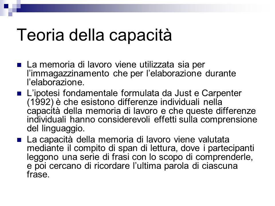 Teoria della capacità La memoria di lavoro viene utilizzata sia per l'immagazzinamento che per l'elaborazione durante l'elaborazione.