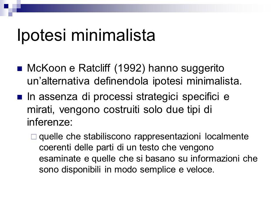 Ipotesi minimalista McKoon e Ratcliff (1992) hanno suggerito un'alternativa definendola ipotesi minimalista.