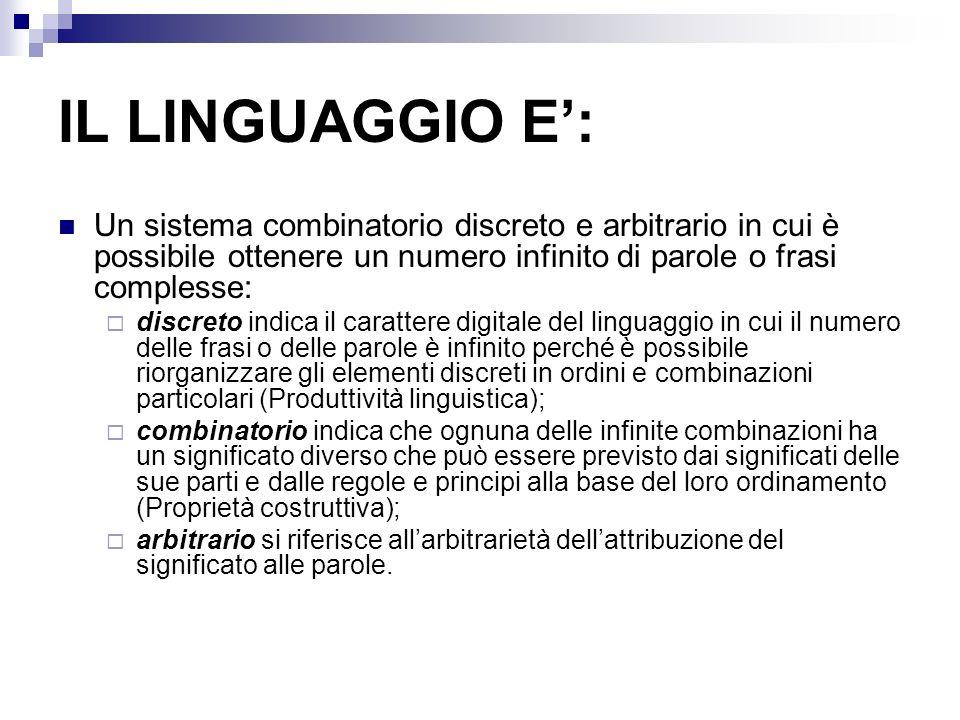 IL LINGUAGGIO E': Un sistema combinatorio discreto e arbitrario in cui è possibile ottenere un numero infinito di parole o frasi complesse:
