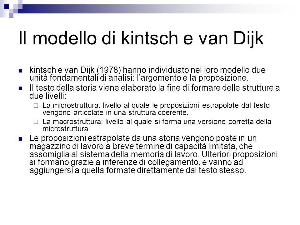 Il modello di kintsch e van Dijk