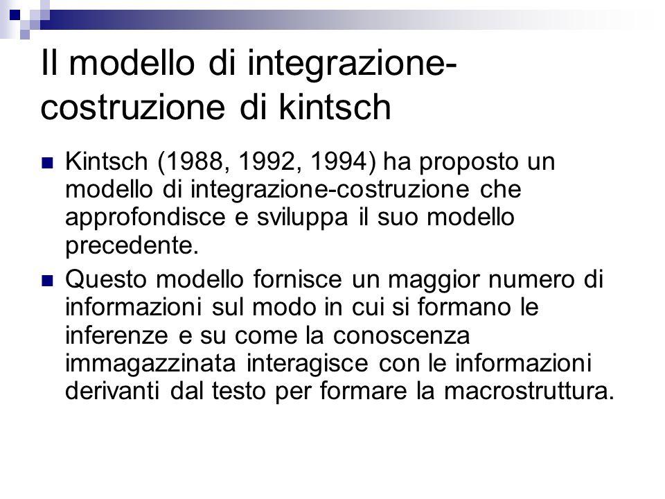 Il modello di integrazione-costruzione di kintsch