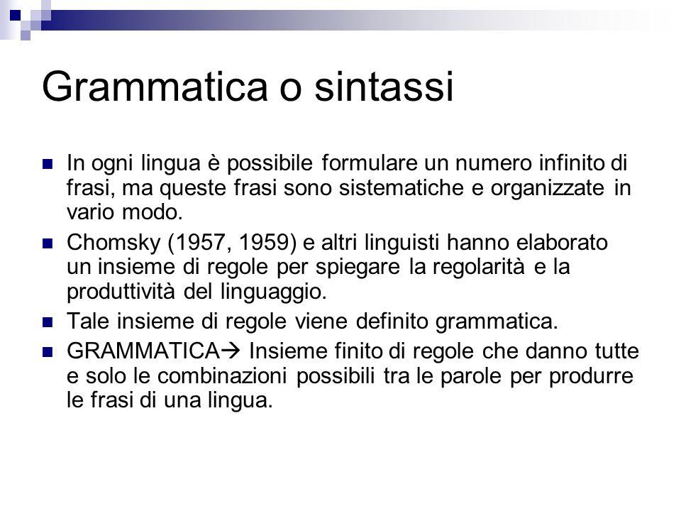 Grammatica o sintassi