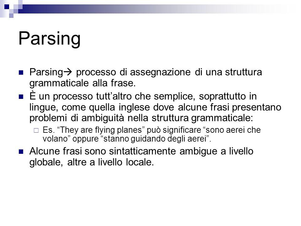 Parsing Parsing processo di assegnazione di una struttura grammaticale alla frase.