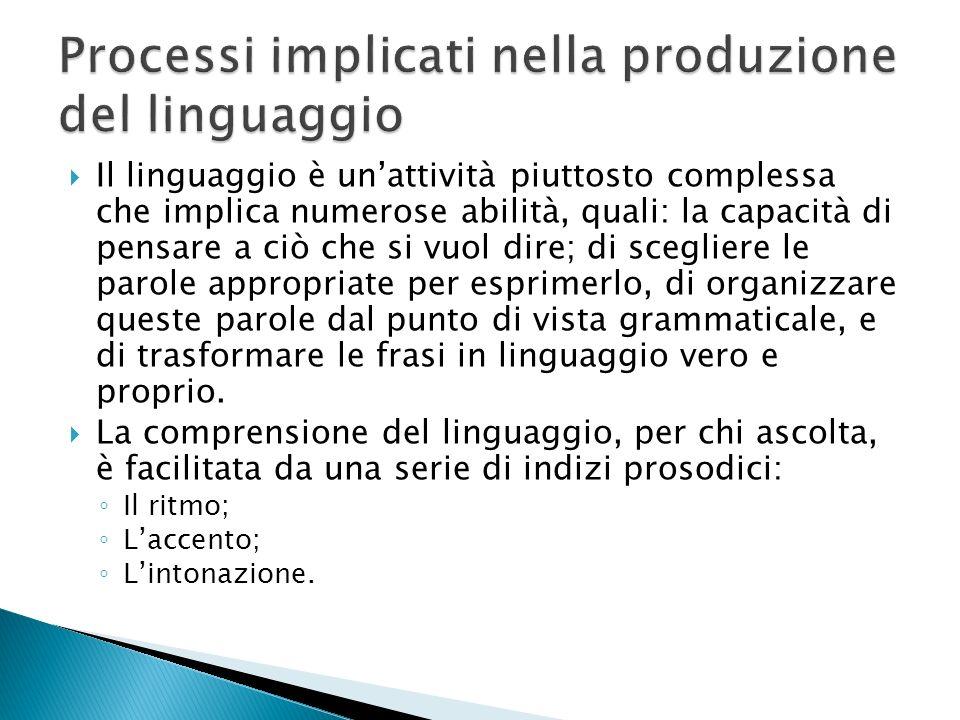 Processi implicati nella produzione del linguaggio